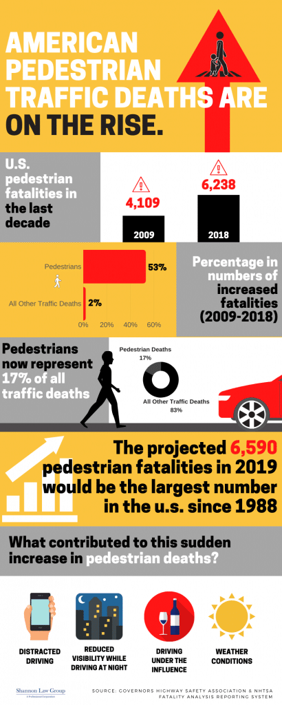american-pedestrian-hit-by-car-death-statistics-infographic